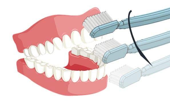 Zähne richtig putzen